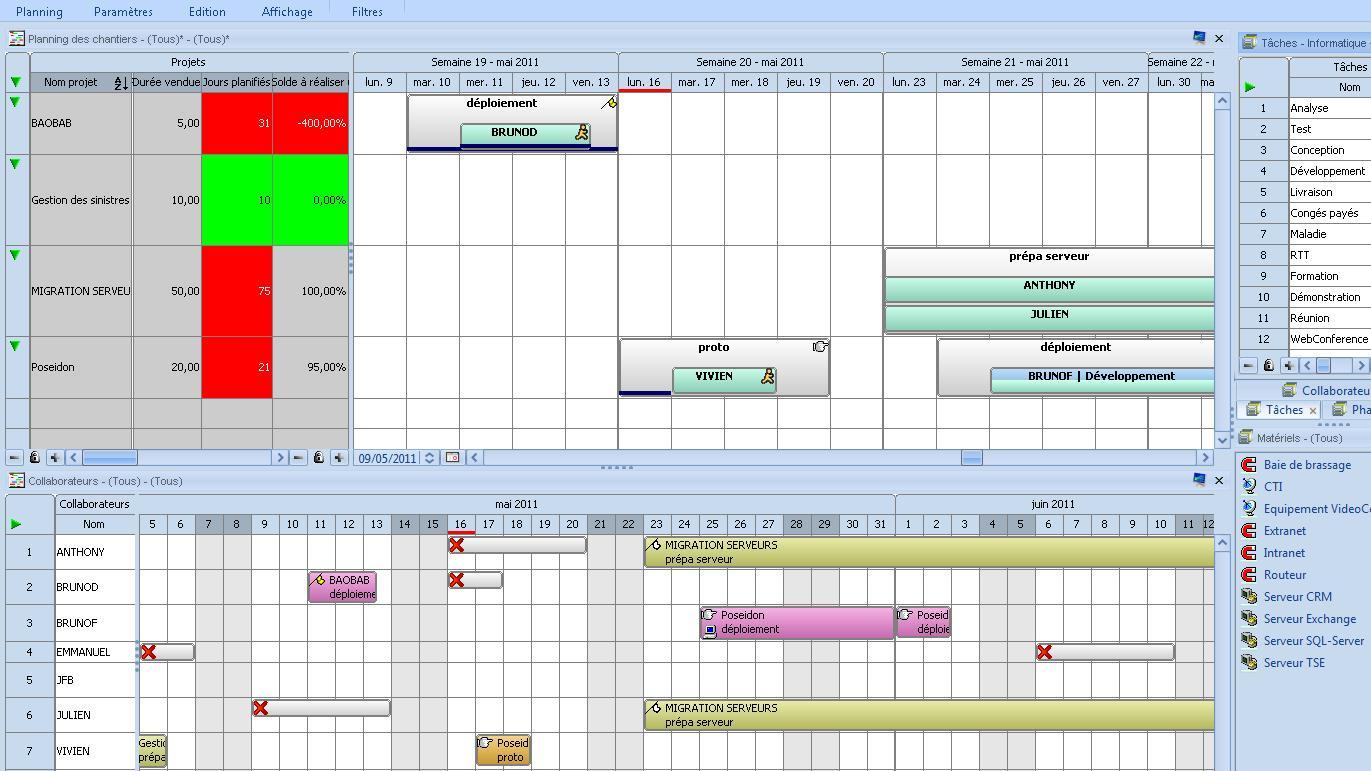 exemple planning informatique